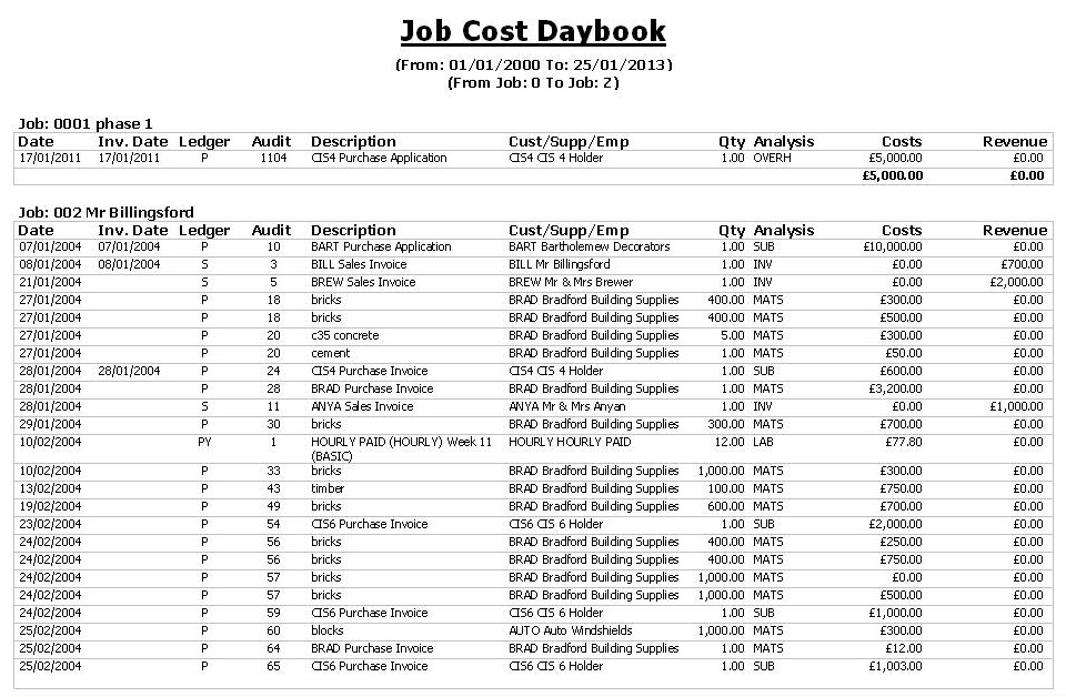 Job costing software for the uk construction industry for Cost to build report