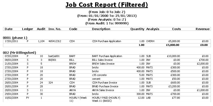 construction job costing excel template