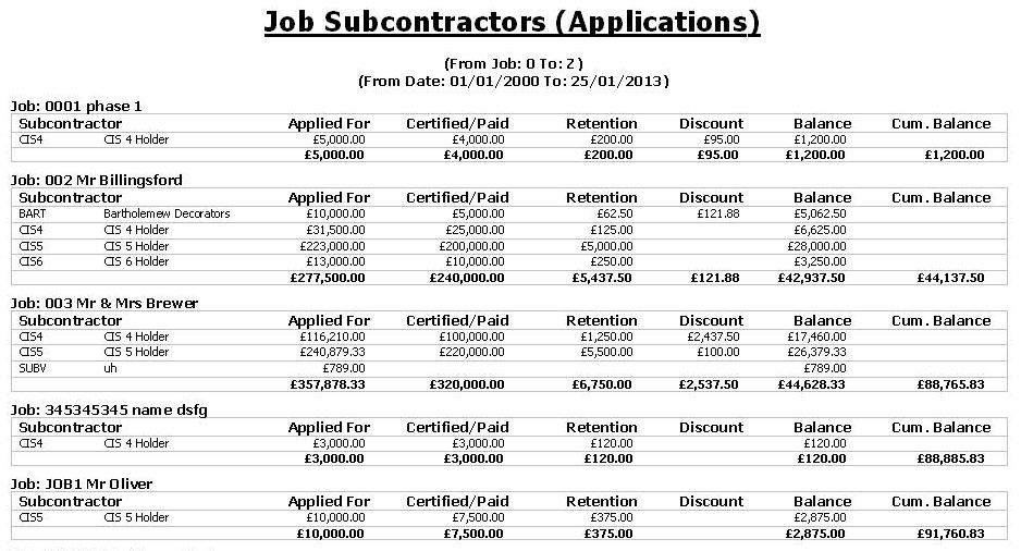 Job costing software for the uk construction industry for How to find subcontractors