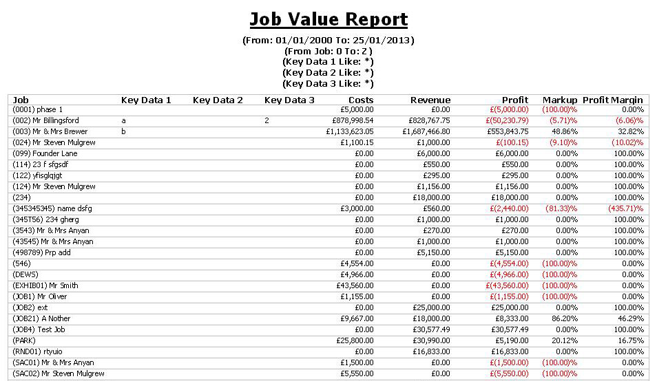 See An Example  Profit And Loss Report Example