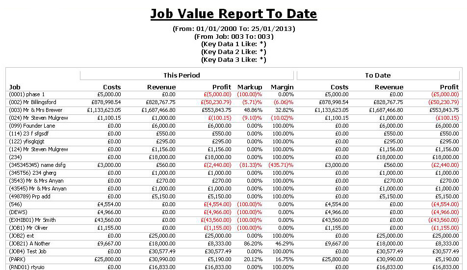 Construction Industry Accounts (CIA) Software reports